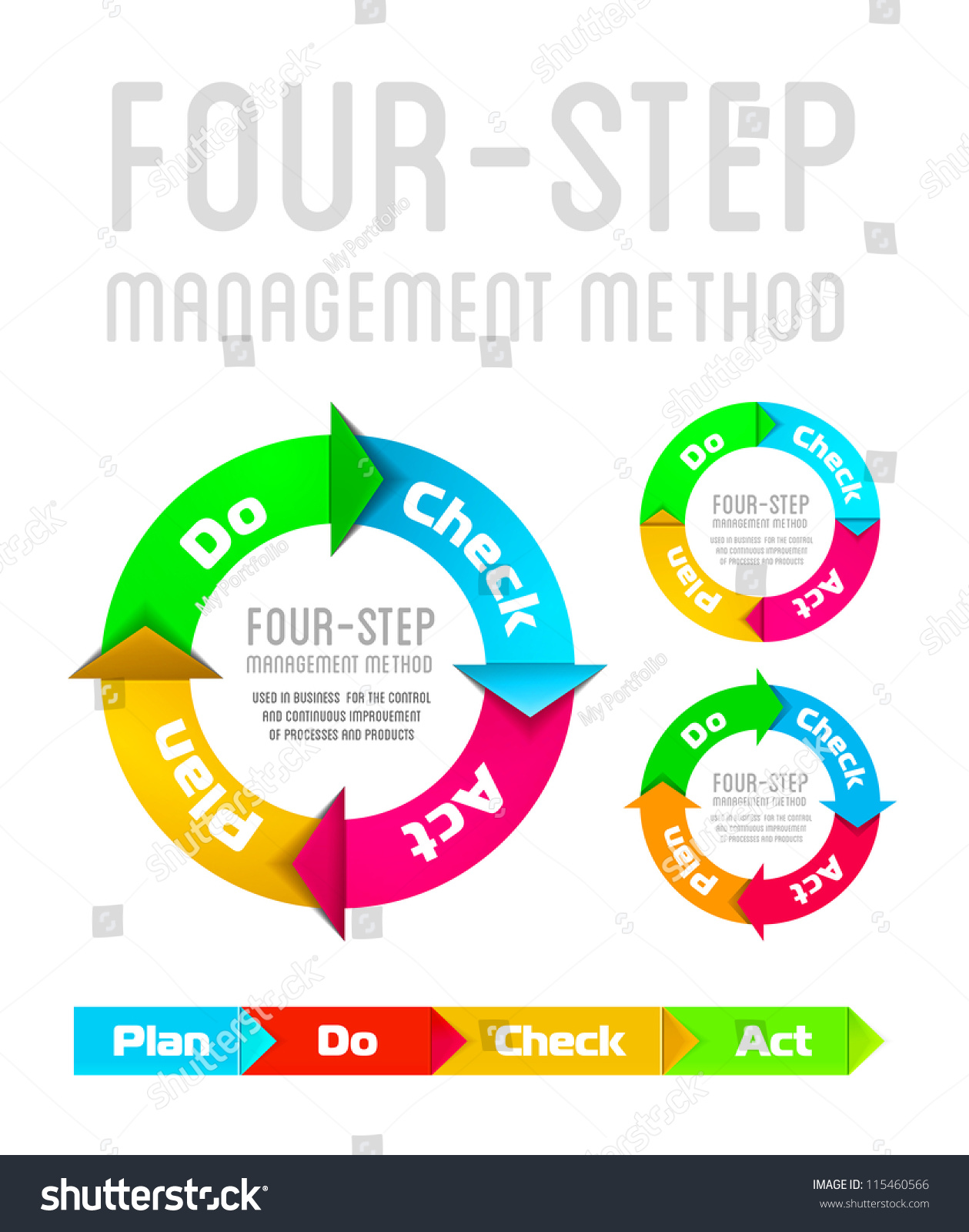 Quality Management System Plan Do Check Act Circle Isolated On White Stock Vector Illustration