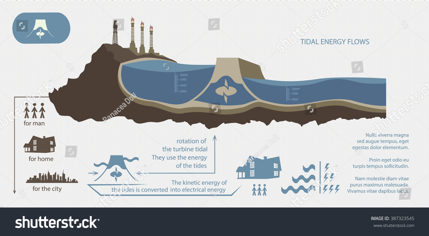 hight resolution of renewable energy from tidal energy illustrated infographics