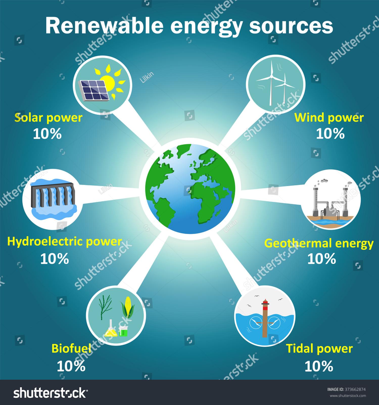 Renewable Energy Sources Vector Infographics Solar Stock