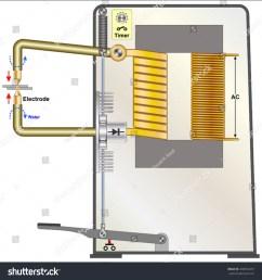 resistance welding machine spot welding [ 1500 x 1582 Pixel ]