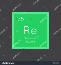 rhenium simple style tile icon chemical element of periodic table vector illustration eps8 [ 1500 x 1600 Pixel ]
