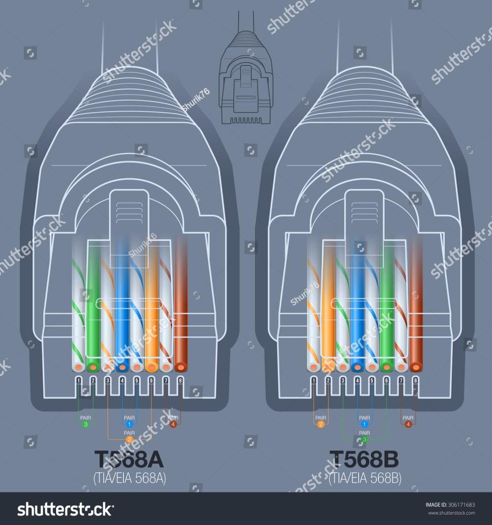 medium resolution of rj45 network connector t568a t568b wiring diagram