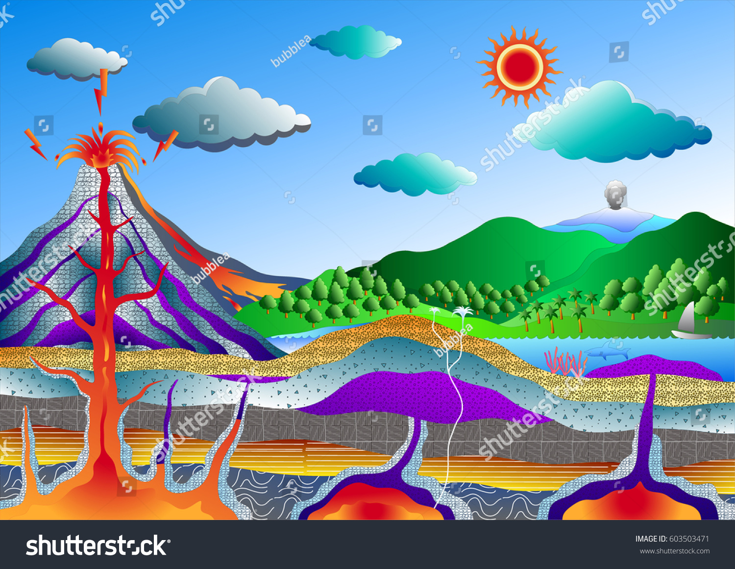 hight resolution of rock cycle diagram vector art for graphic or website layout vector