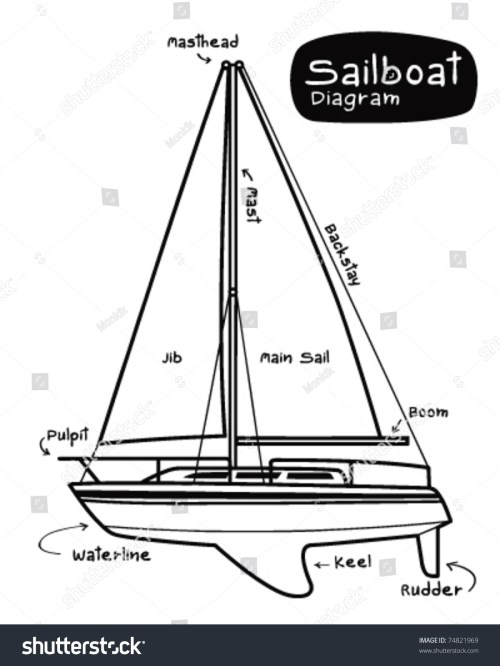 small resolution of sailboat diagram