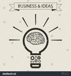 schematic info graphic of smart light bulb business mind and ideas concept vector illustration [ 1500 x 1600 Pixel ]