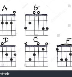 set chord diagram tab tabulation finger chart basic guitar chords guitar  [ 1500 x 1161 Pixel ]