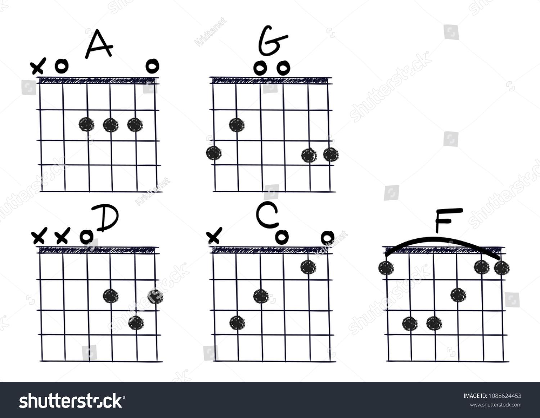 hight resolution of set chord diagram tab tabulation finger chart basic guitar chords guitar