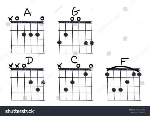 small resolution of set chord diagram tab tabulation finger chart basic guitar chords guitar