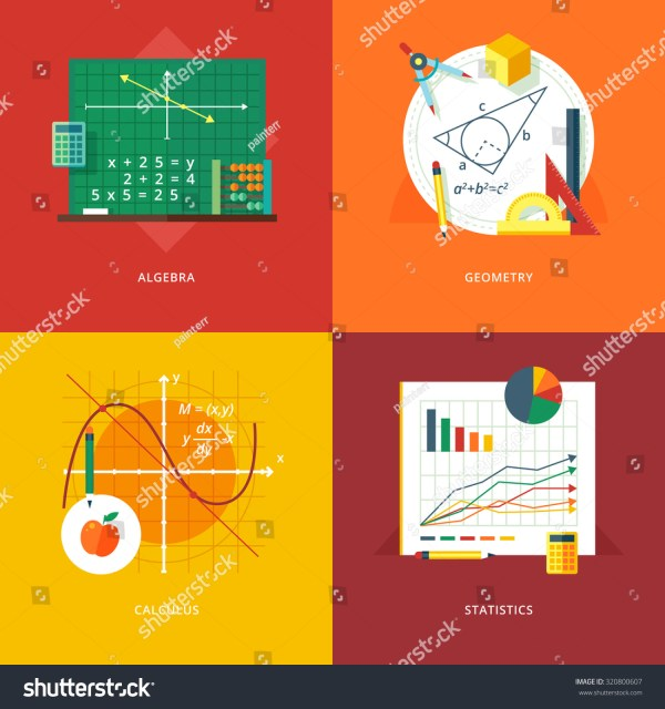 Set Of Flat Design Illustration Concepts Algebra