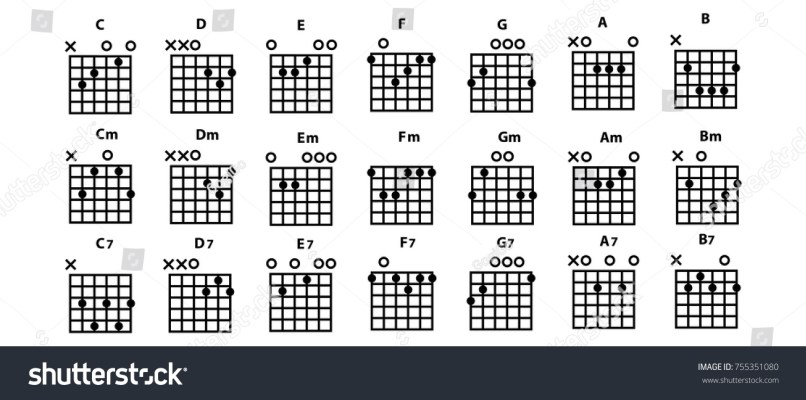 Exelent Guitar Chords Of Tadhana Mold - Basic Guitar Chords For ...