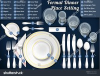 Setting Place Formal Placemat. Place Setting Informal ...