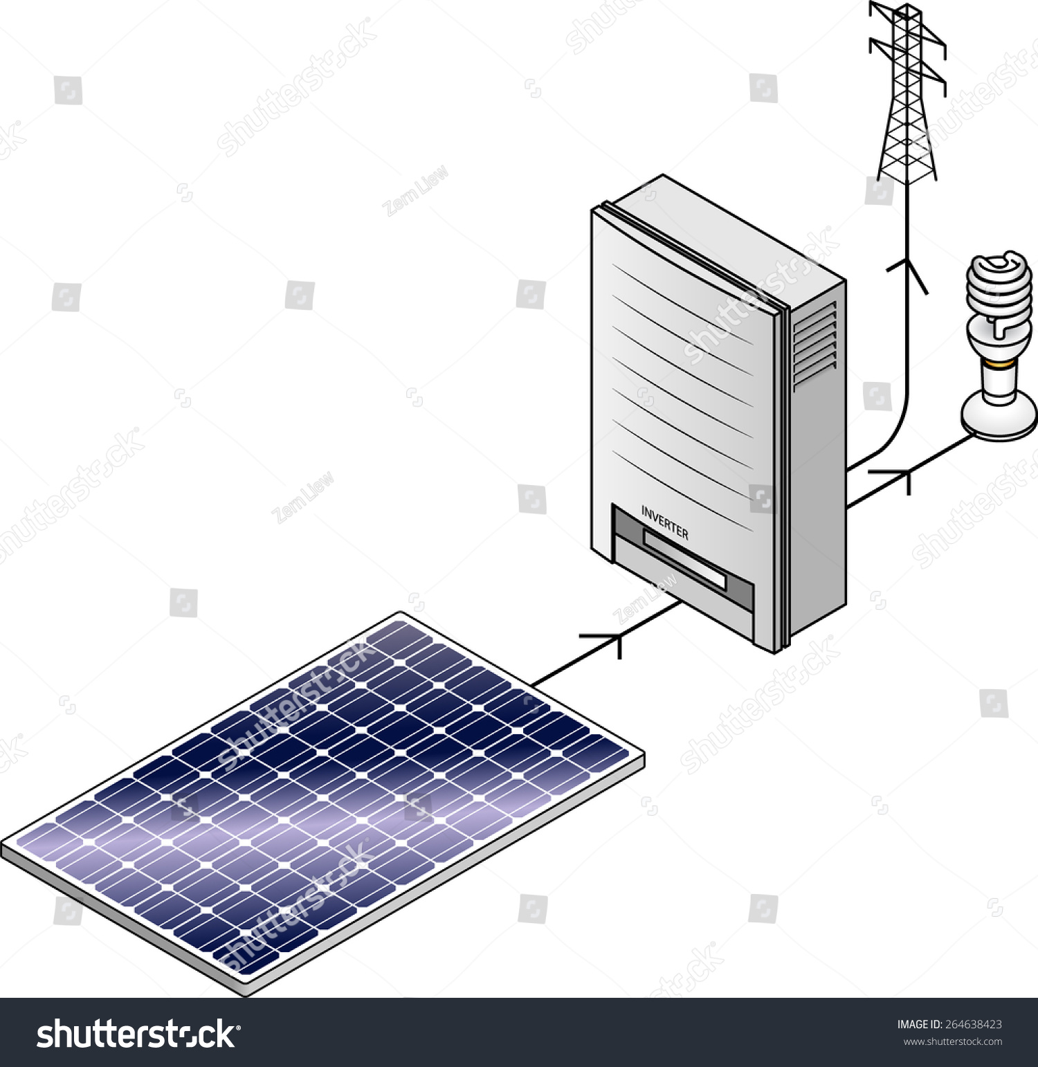 Domestic Inverter Types With Applications