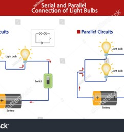 shows the diagram of serial and parallel lightbulb circuits showing wires light bulbs batteries [ 1500 x 1000 Pixel ]