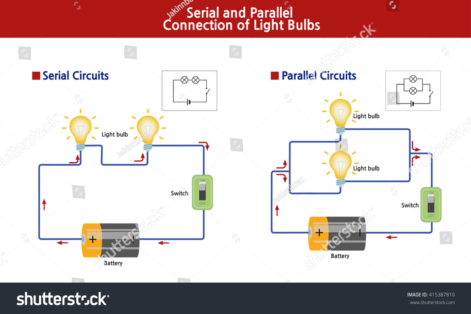 hight resolution of shows the diagram of serial and parallel lightbulb circuits showing wires light bulbs batteries