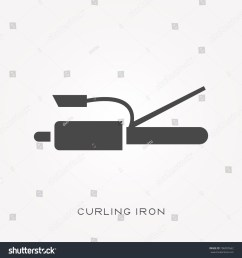 silhouette icon curling iron [ 1500 x 1600 Pixel ]