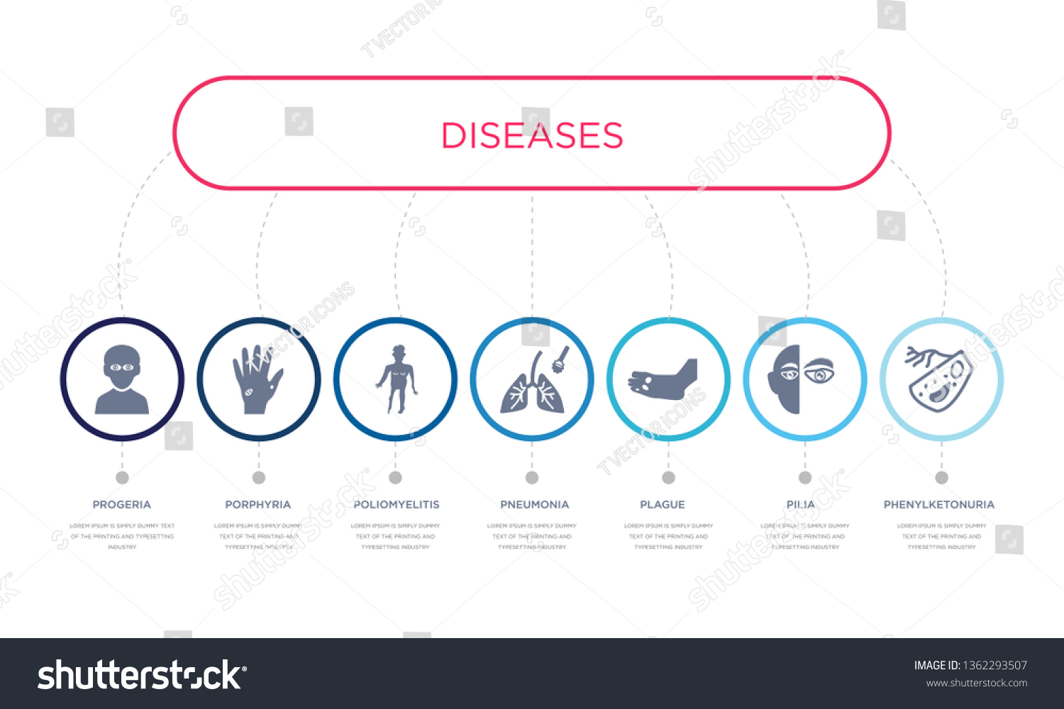 hight resolution of simple illustration set of 7 vector blue icons such as phenylketonuria pilia plague