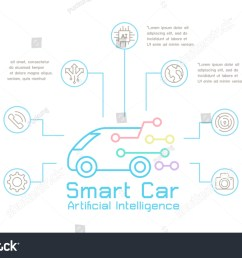 smart car technology concept template infographic vector illustration graphic design [ 1500 x 1018 Pixel ]