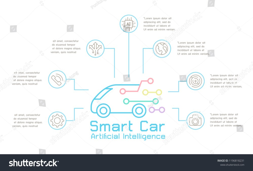 medium resolution of smart car technology concept template infographic vector illustration graphic design