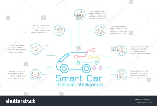 small resolution of smart car technology concept template infographic vector illustration graphic design