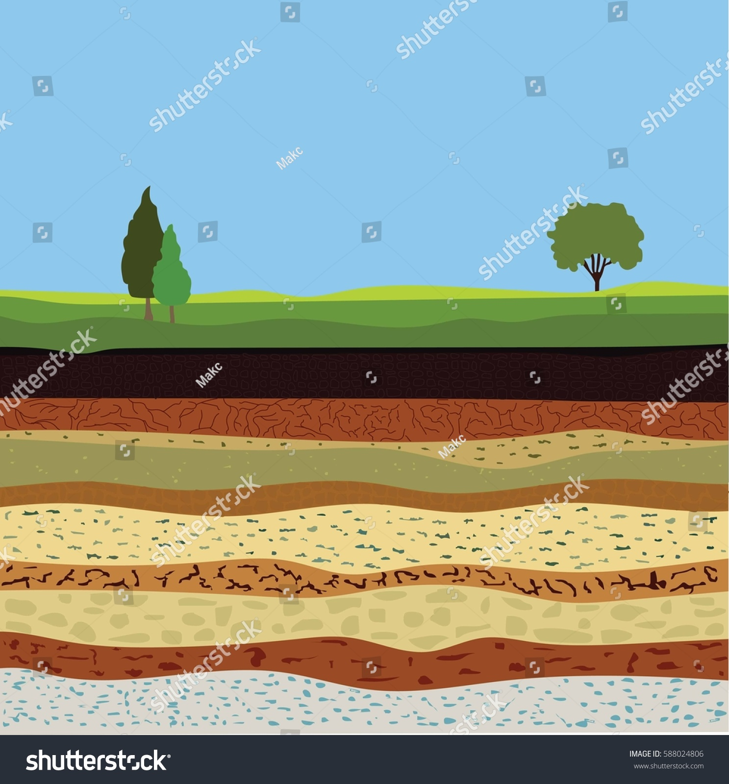 horizon diagram soil formation muscles in your knee horizons underground layers stock