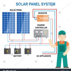 Solar Panel Regulator Wiring Diagram 240 Volt Pressure Switch System Renewable Energy Concept Stock Vector