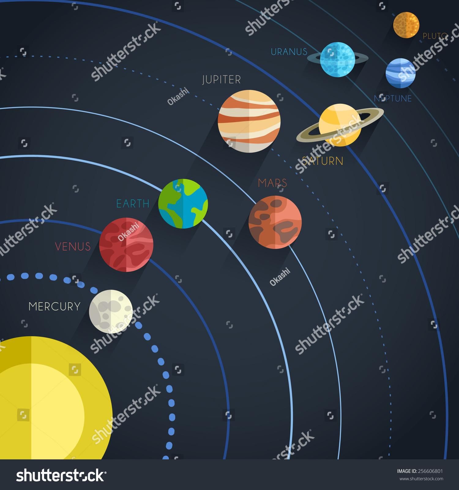 Solar System Flat Vector Stock Vector