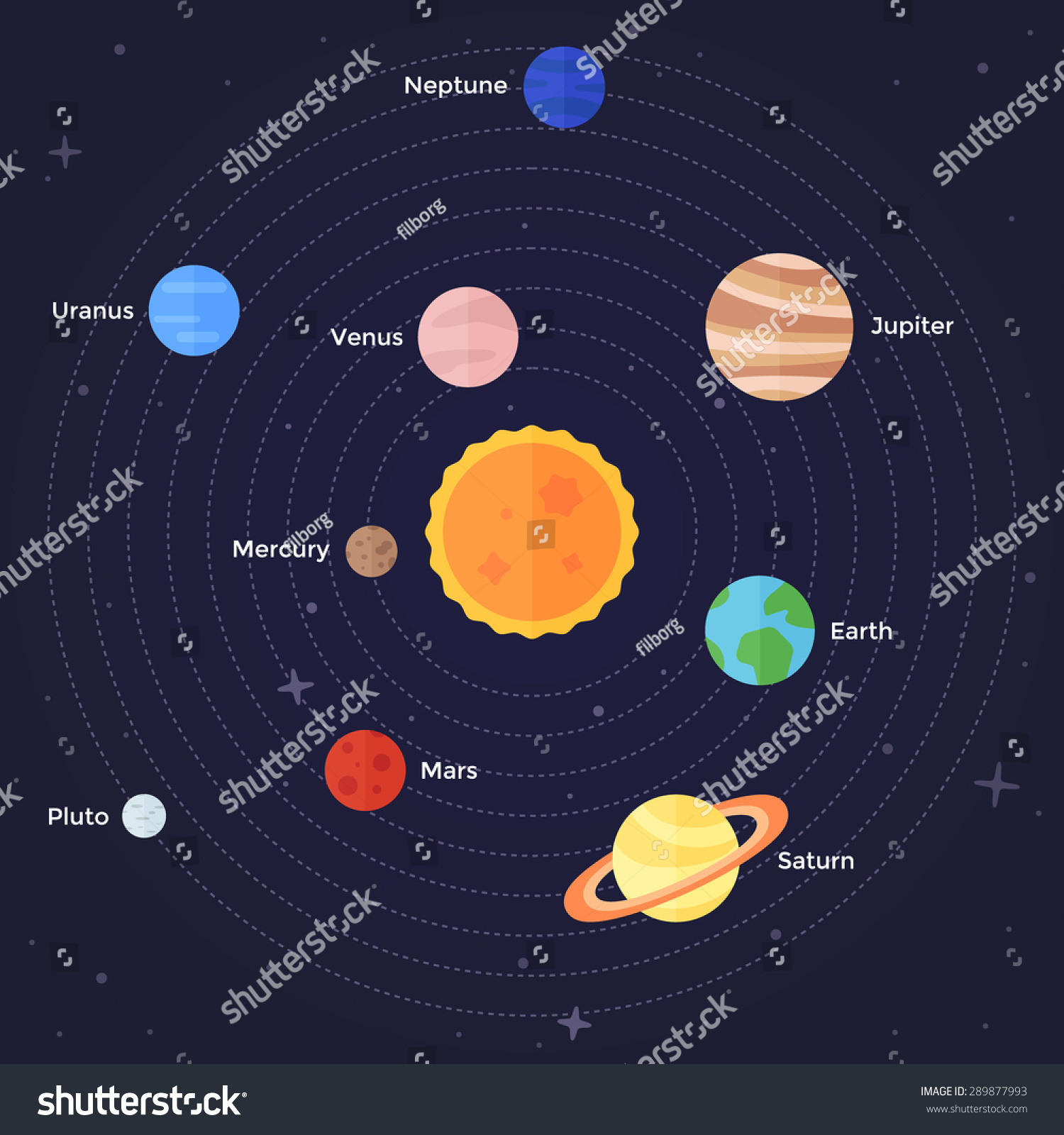 hight resolution of mercury venus earth mars jupiter saturn uranus neptune pluto stars and sun vector flat illustration