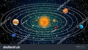 Solar System Sun Plas Stars Vector Stock Vector 122898712  Shutterstock