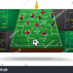 Soccer Field Positions Diagram Porsche 924 Ignition Wiring Spanish National Team Football Player Stock Vector