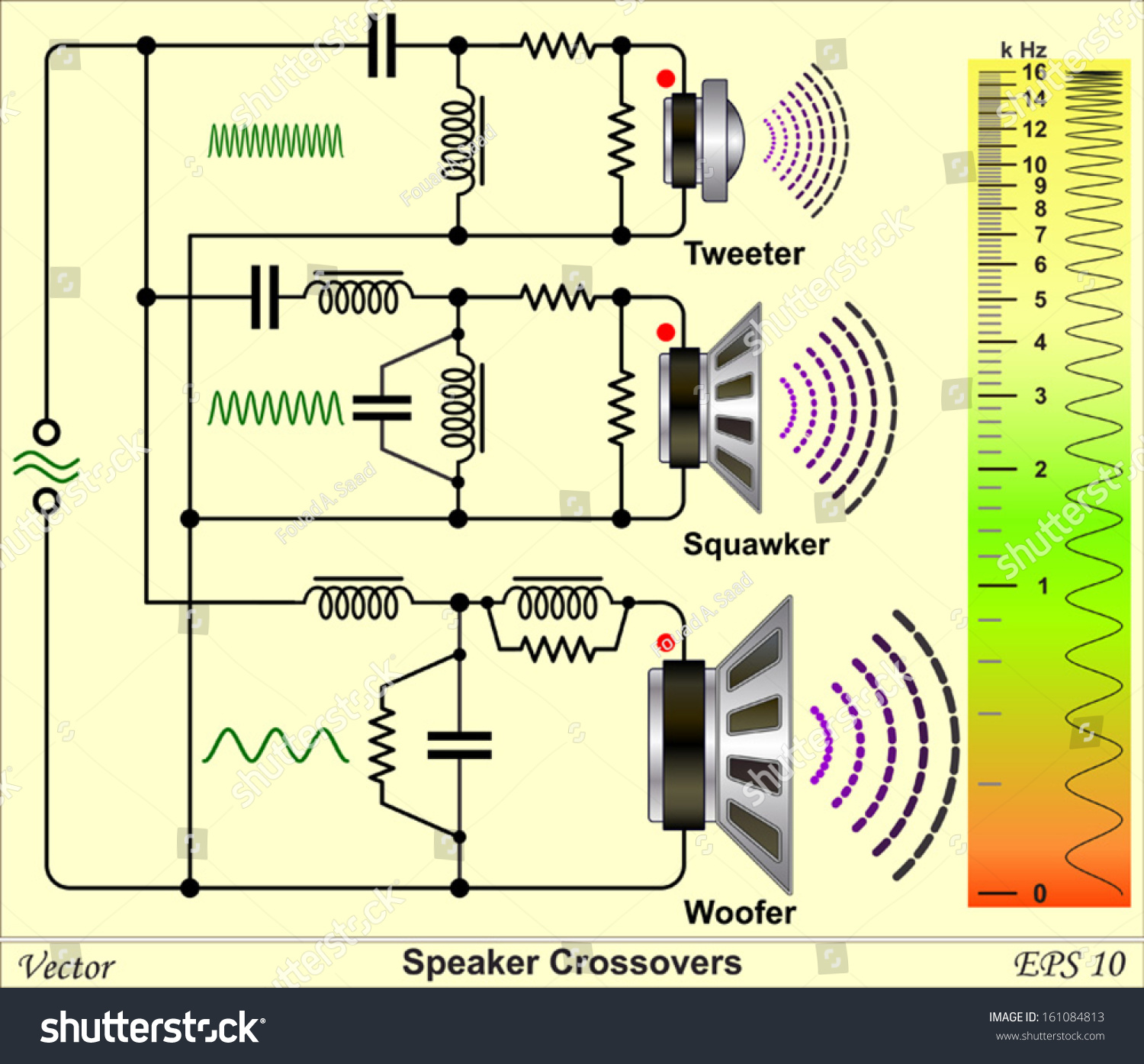 hight resolution of speaker crossovers circuit diagram