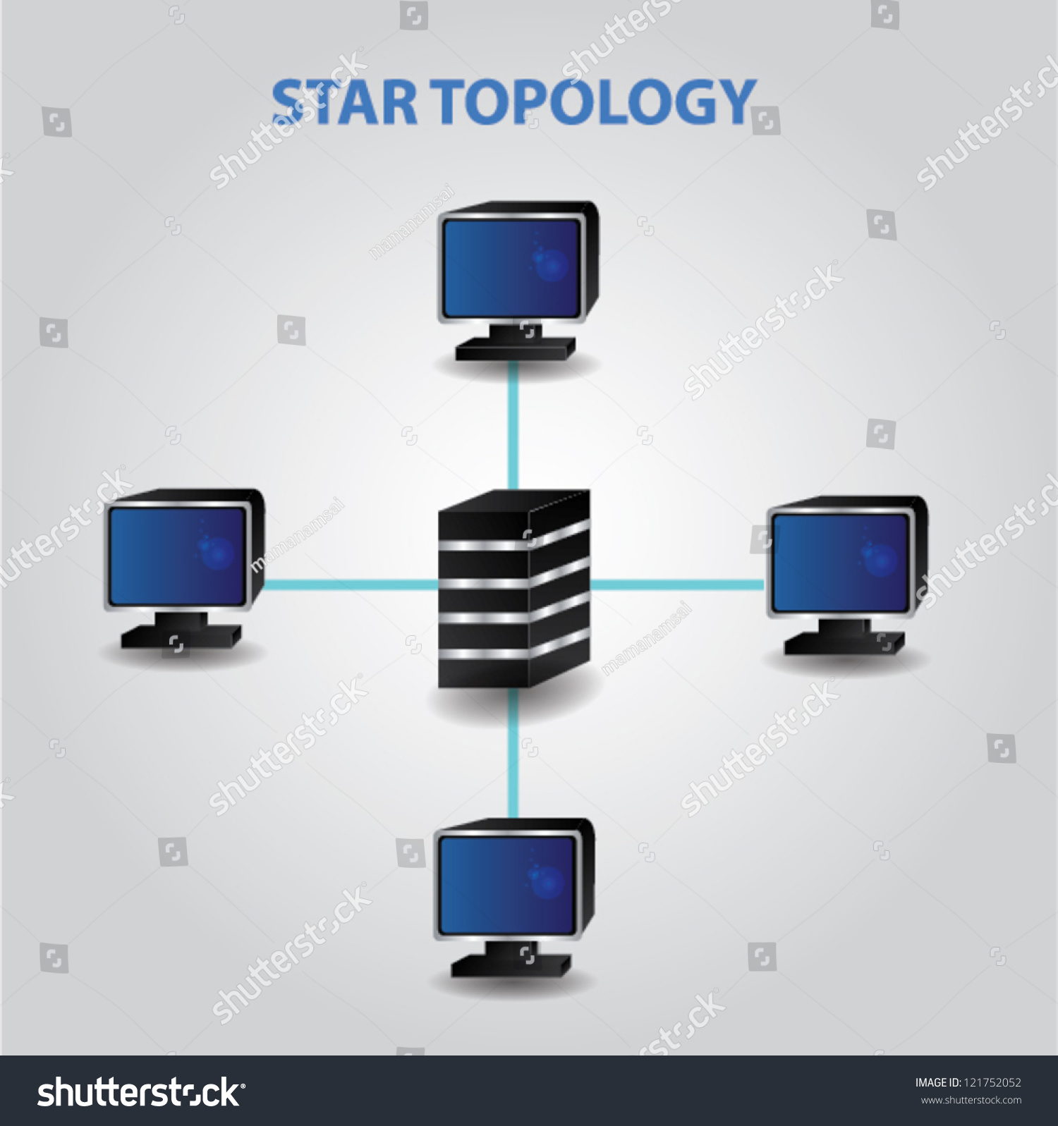 star bus network topology diagram blank wiggers social pictures to pin on pinterest