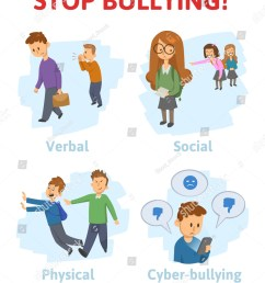 stop bullying in the school 4 types of bullying verbal social physical [ 1218 x 1600 Pixel ]