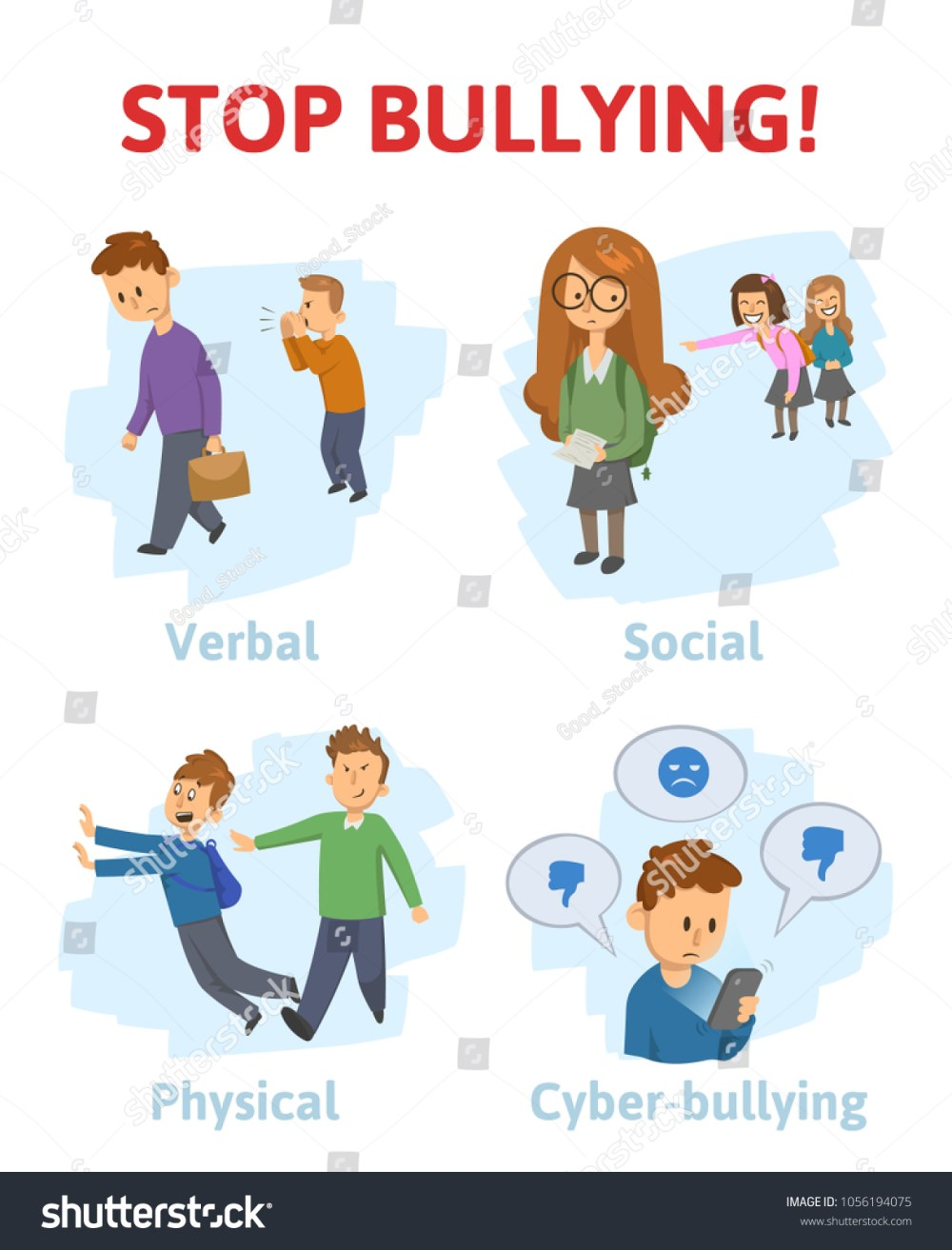 medium resolution of stop bullying in the school 4 types of bullying verbal social physical
