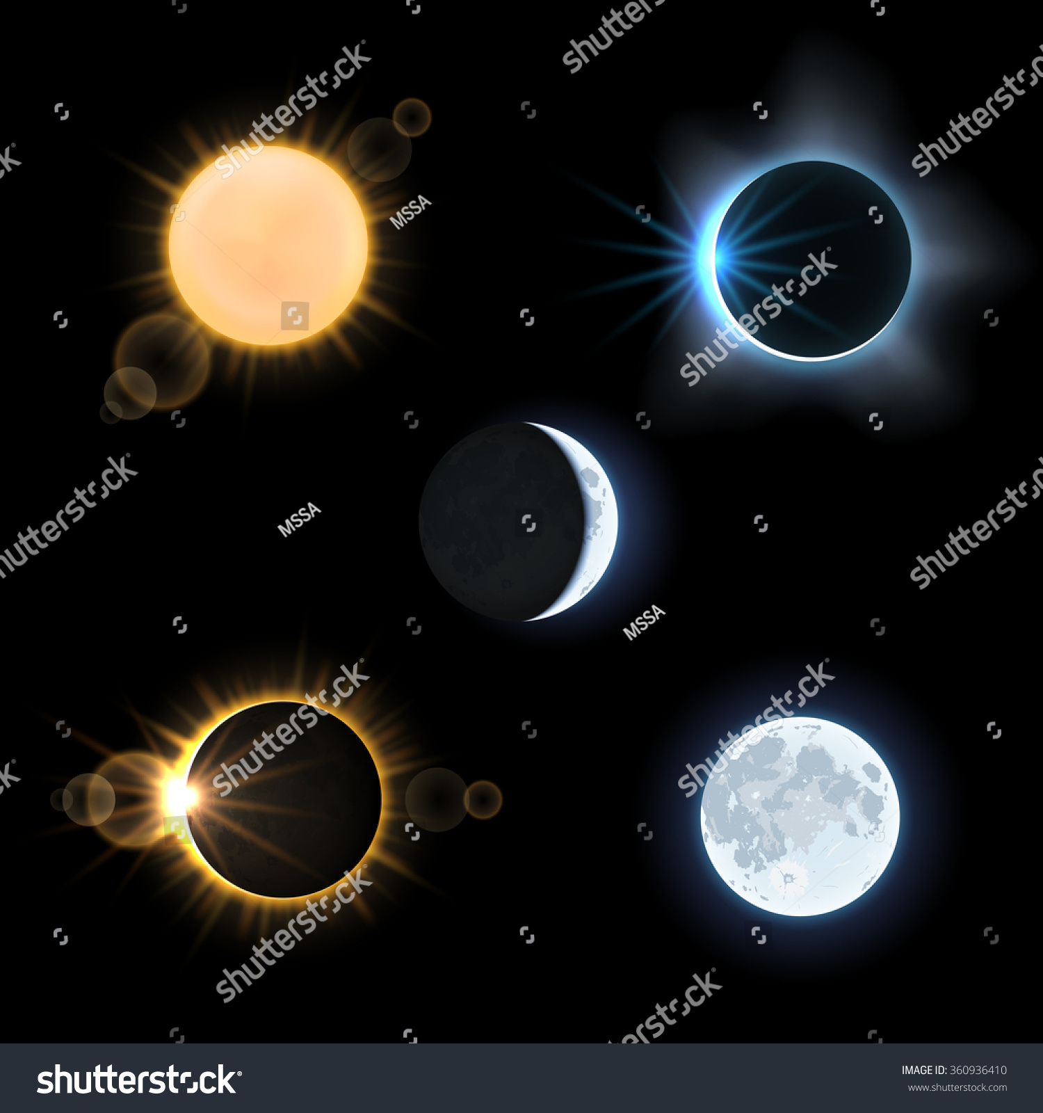 Sun And Moon And Suns And Moons Eclipse Astronomy Sky