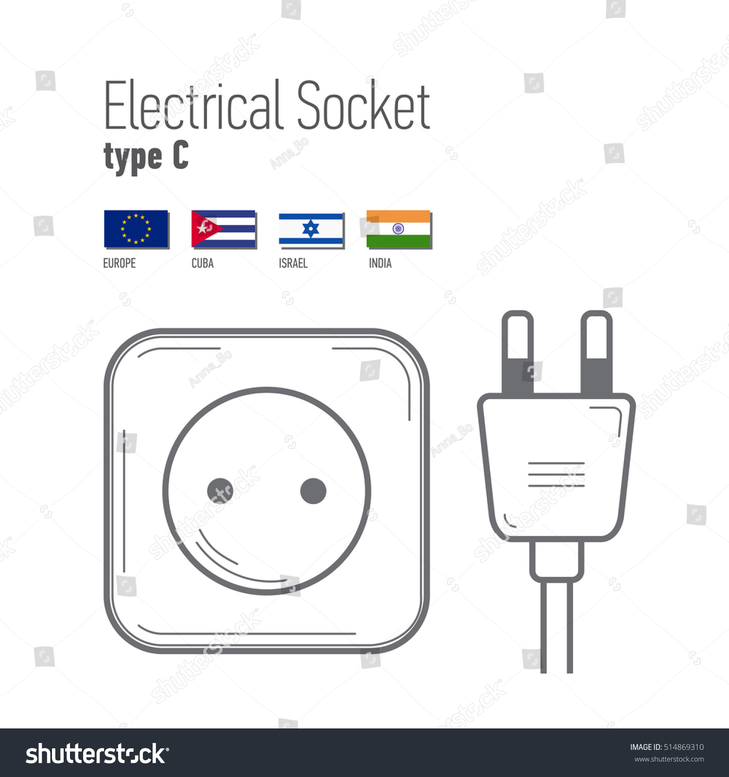 hight resolution of stock vector switches and sockets set type c ac power sockets icons thin line style flat design different 514869310 jpg