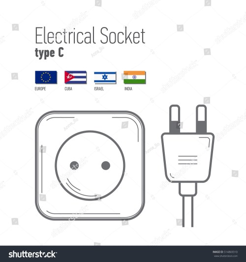small resolution of stock vector switches and sockets set type c ac power sockets icons thin line style flat design different 514869310 jpg
