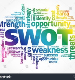 swot business word cloud background presentation diagram analysis strategy [ 1500 x 1225 Pixel ]