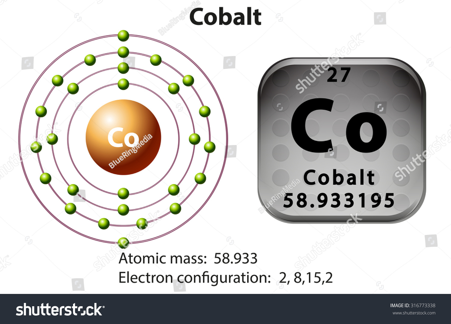 cobalt electron dot diagram iei keypad wiring gallery for gt lewis structure