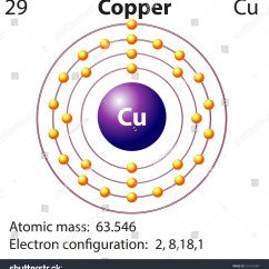 Copper Atom Diagram Spark Plug To Cold What Is The Disadvantich How Many Electrons Does Have Mccnsulting Web Fc2