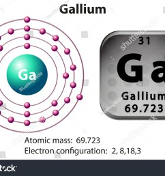 symbol and electron diagram for gallium illustration  [ 1500 x 1078 Pixel ]