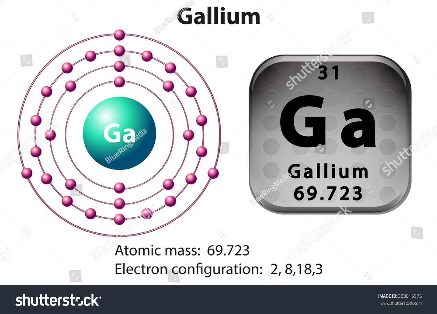 hight resolution of symbol and electron diagram for gallium illustration