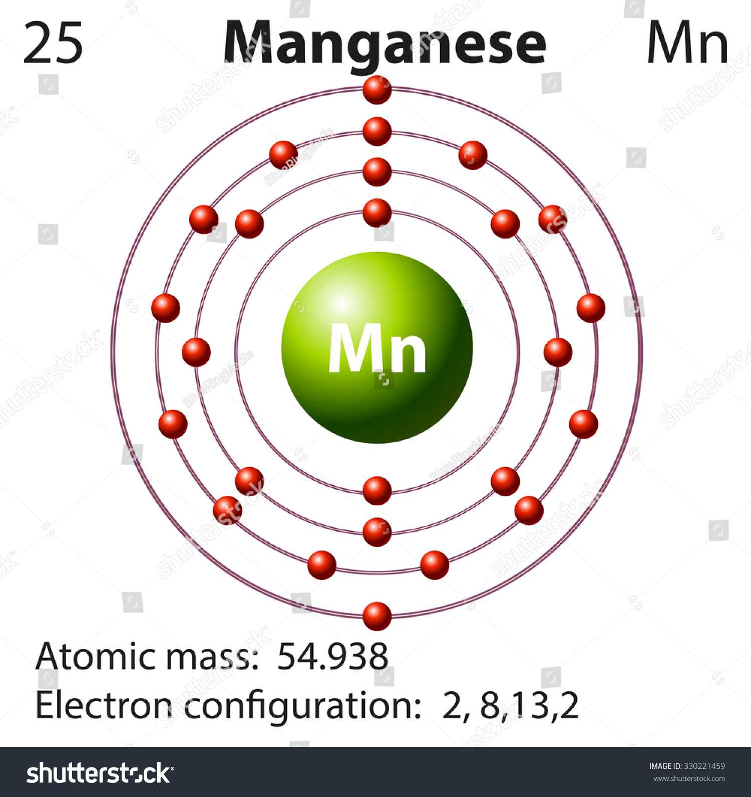 bohr diagram of iron fisher plow repair manual manganese model pictures to pin on pinterest pinsdaddy