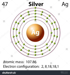 symbol and electron diagram for silver illustration [ 1500 x 1590 Pixel ]