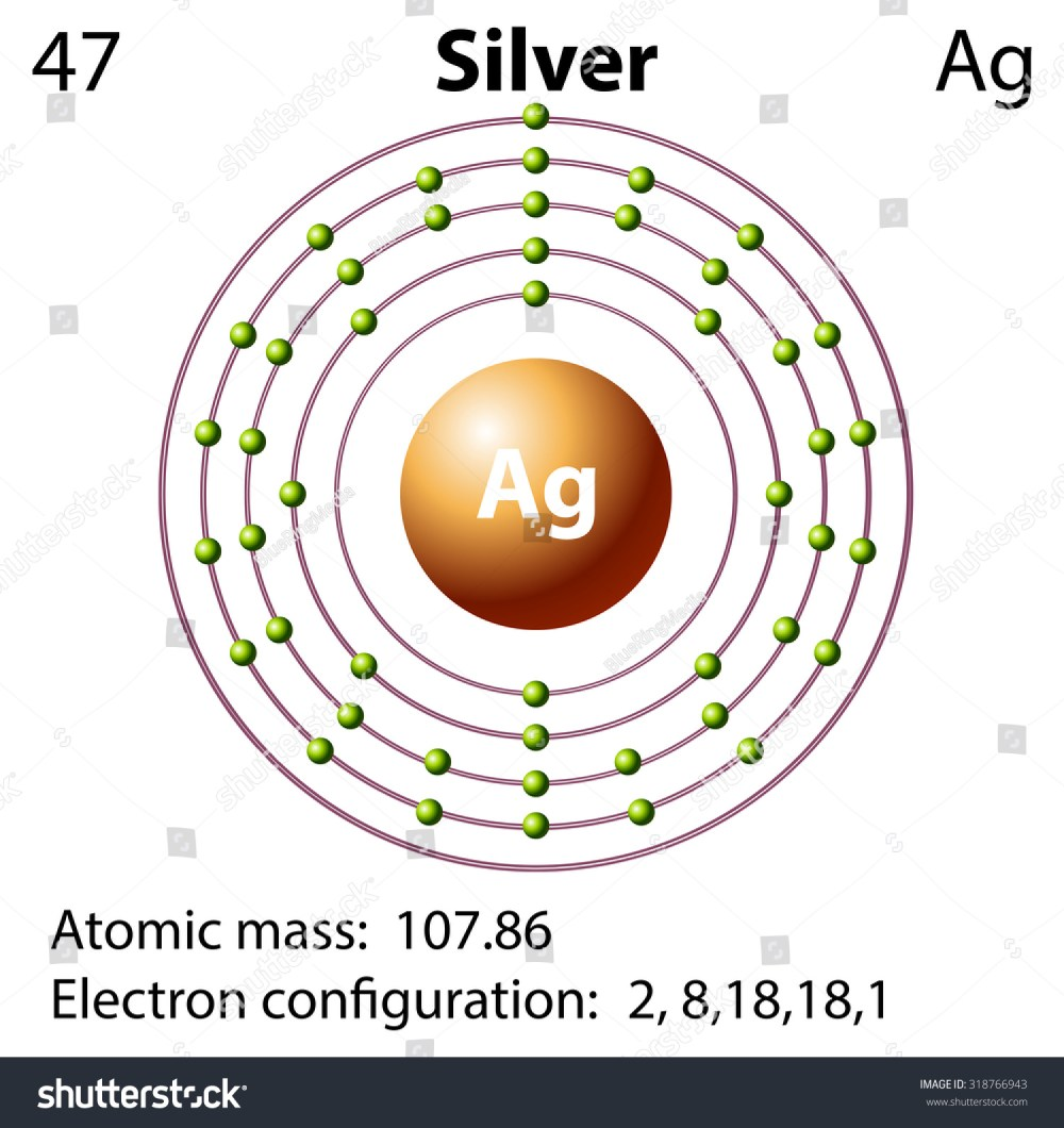 medium resolution of symbol and electron diagram for silver illustration