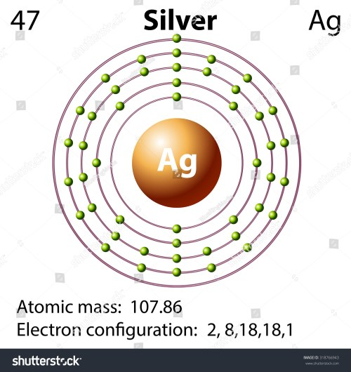 small resolution of symbol and electron diagram for silver illustration