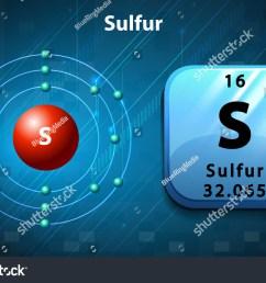 symbol and electron diagram for sulfur illustration [ 1500 x 1077 Pixel ]