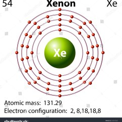 Atomic Symbol Diagram Briggs And Stratton Lawn Mower Parts Of A Neutron In An Atom Element