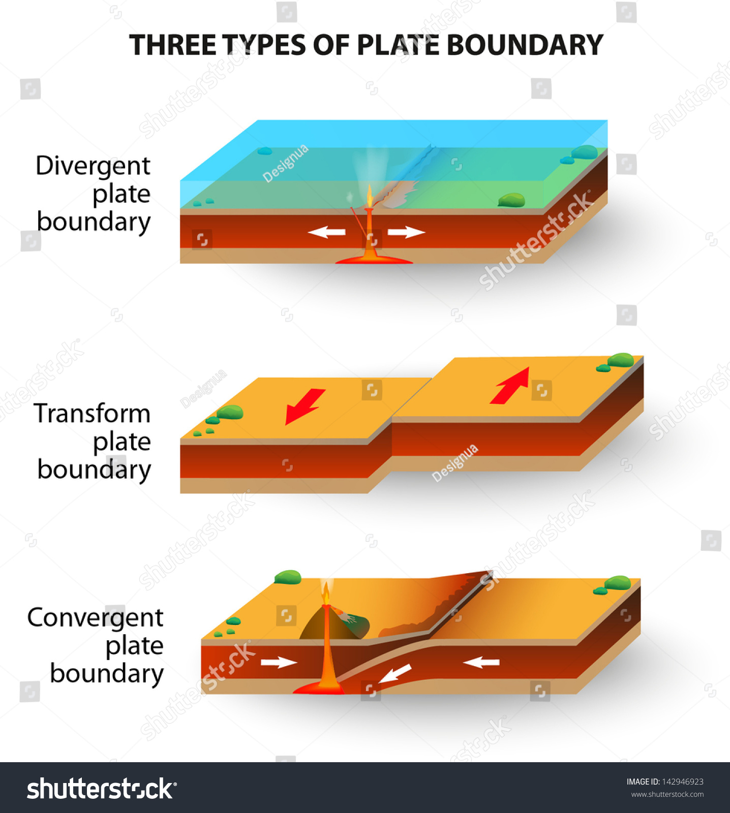 Tectonic Plate Volcano Crosssection Vector Illustration