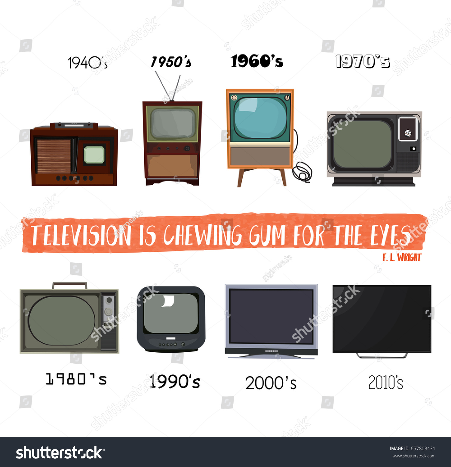 Television History Tv Retro Vintage Modern Stock Vector