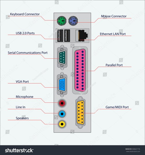 small resolution of computer ports diagram the computer can also be wiring diagram dat computer ports diagram computer ports diagram